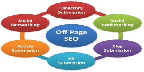 seo-off-page-optimization